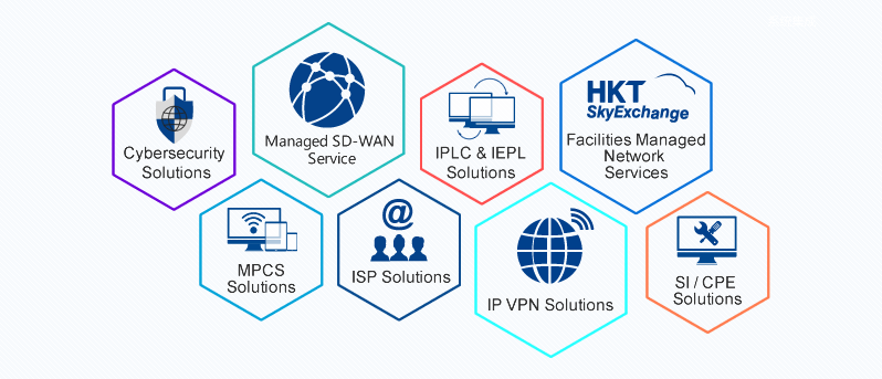 Main HKT Products and Services